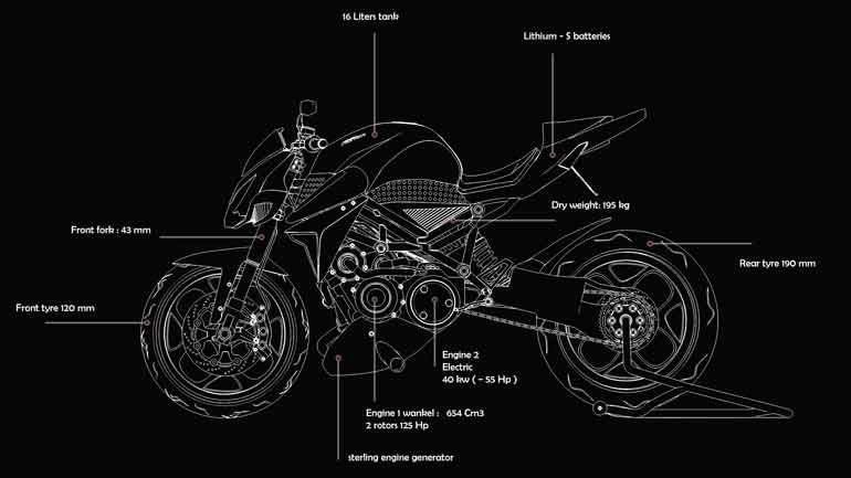 would you buy a french built rotary hybrid motorcycle 1